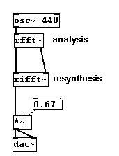 signal analysis tutorial