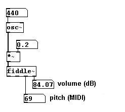 3 8 Fourier analysis